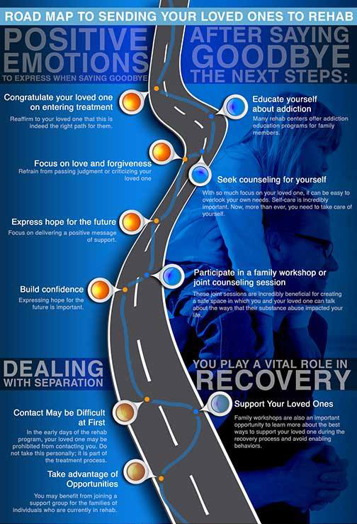 road-map-to-recovery