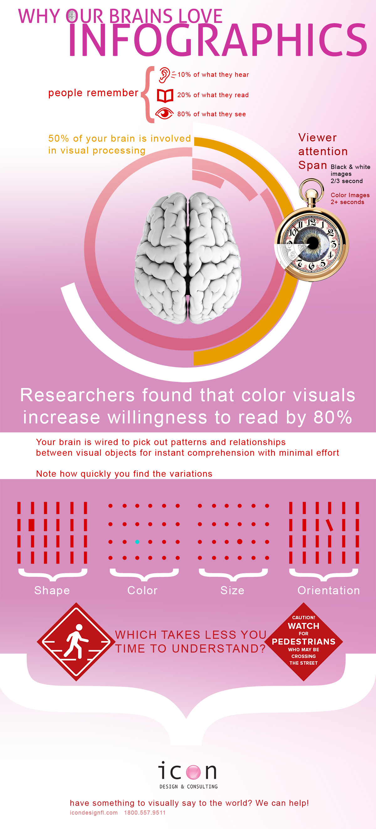 why-our-brains-love-infographics